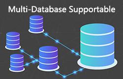 CSFramework.CMS内容管理系统-支持多数据库Mssql/Mysql/Oracle