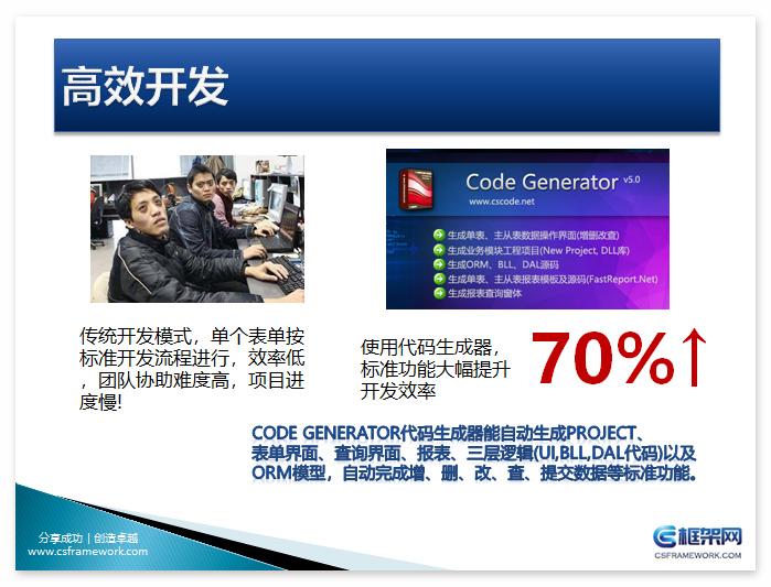 Winform快速开发框架平台代码生成器核心优势