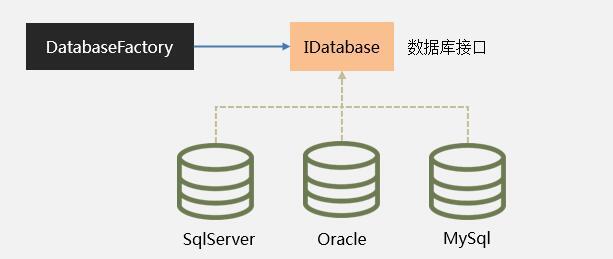 WebApi服务端开发框架-跨平台服务端