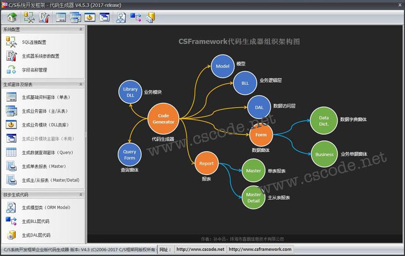C/S系统开发框架代码生成器-主界面