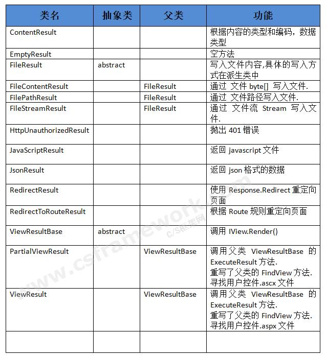 贴图图片-ASPNETMVC中几种常用的ActionResult详解(1)