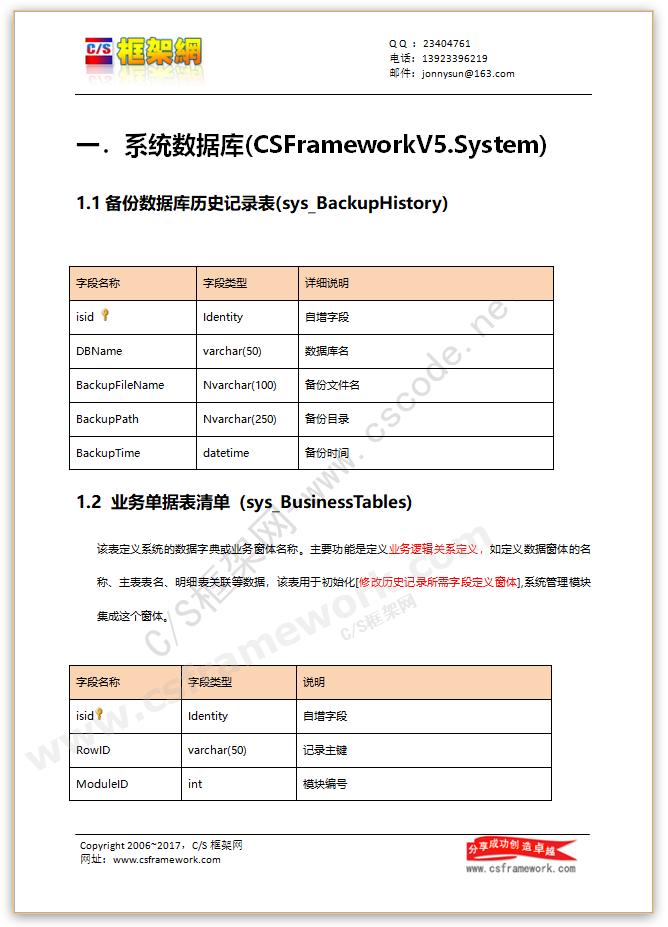 贴图图片-CS系统快速开发框架V5数据库表结构说明书6