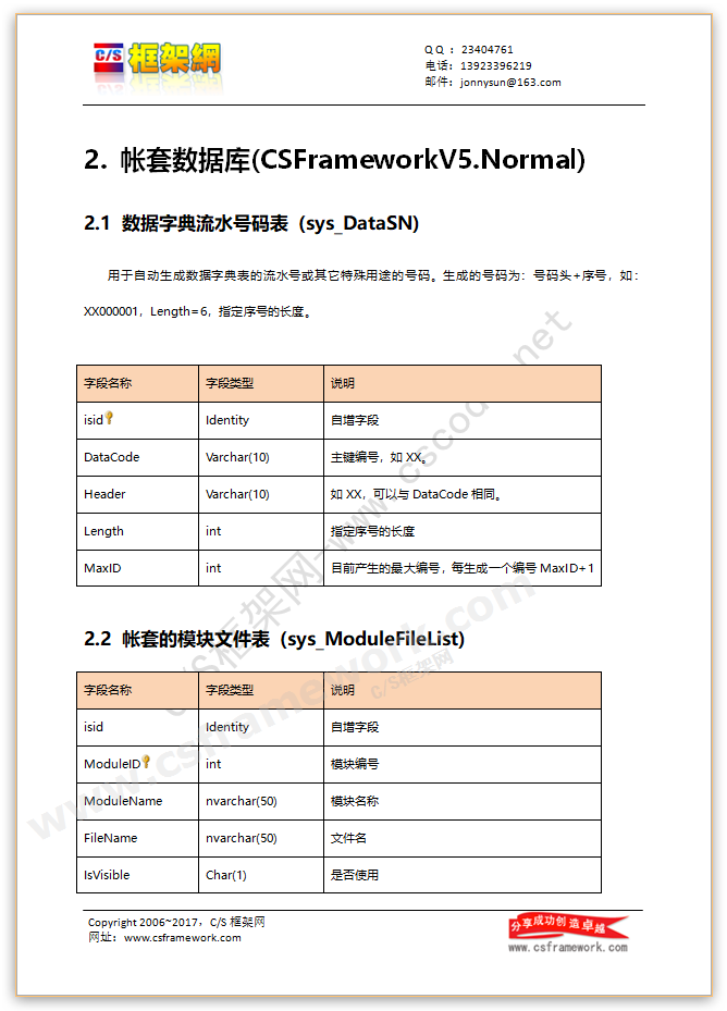 贴图图片-CS系统快速开发框架V5数据库表结构说明书7