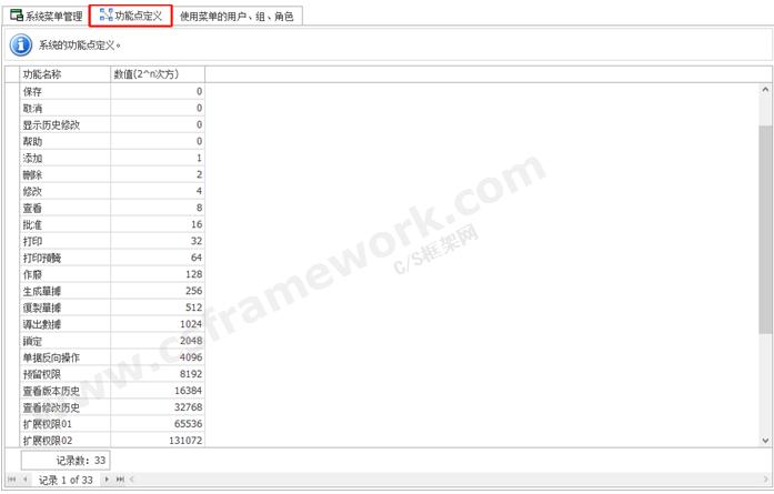 贴图图片-CSharp权限管理框架-系统菜单管理1