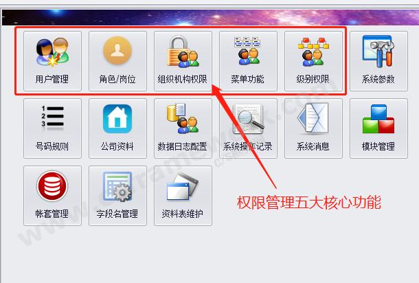 贴图图片-CSharp权限管理框架