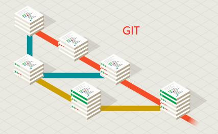VS2015源码管理器-GIT解决冲突并提交结果|C/S框架网