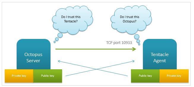 贴图图片-WebApi框架HTTPS协议SelfHostingWin服务承载13