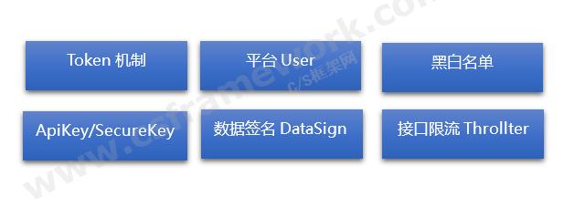 贴图图片-webapi信息安全机制