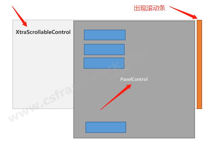 贴图图片-xtraScrollableControl滚动条容器