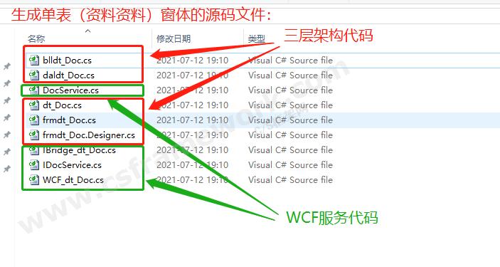 生成数据字典窗体(单表资料维护界面)的C#源码文件结构