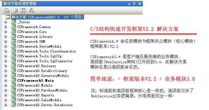 C/S系统开发框架标准版V2.2-VS解决方案